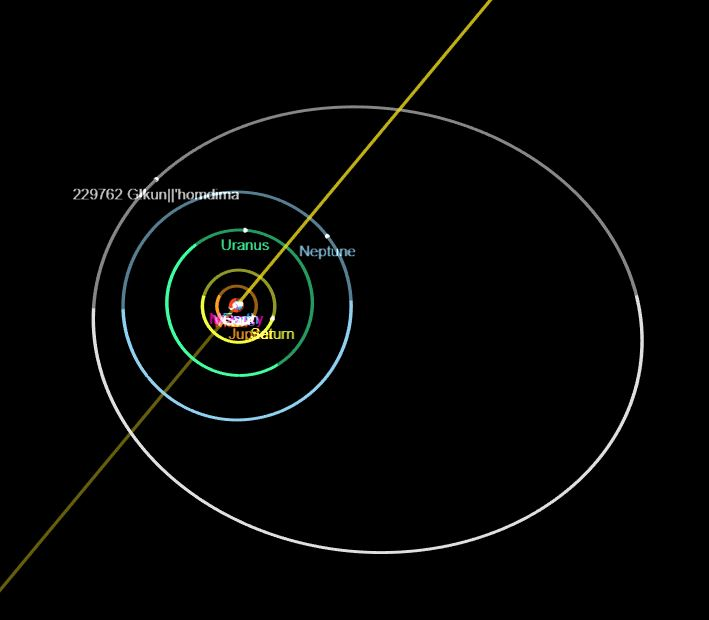 Chiron and Friends - Pluto and Beyond!
