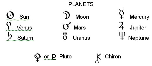 Astrology Cancer Dating Cancers Astrology Symbol